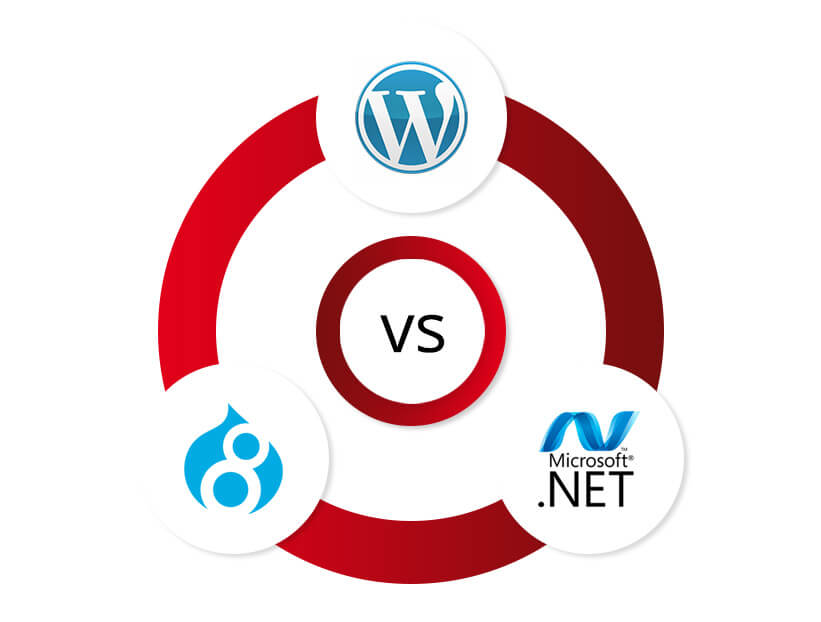 Drupal 8 & .Net & Wordpress | Web Peppers
