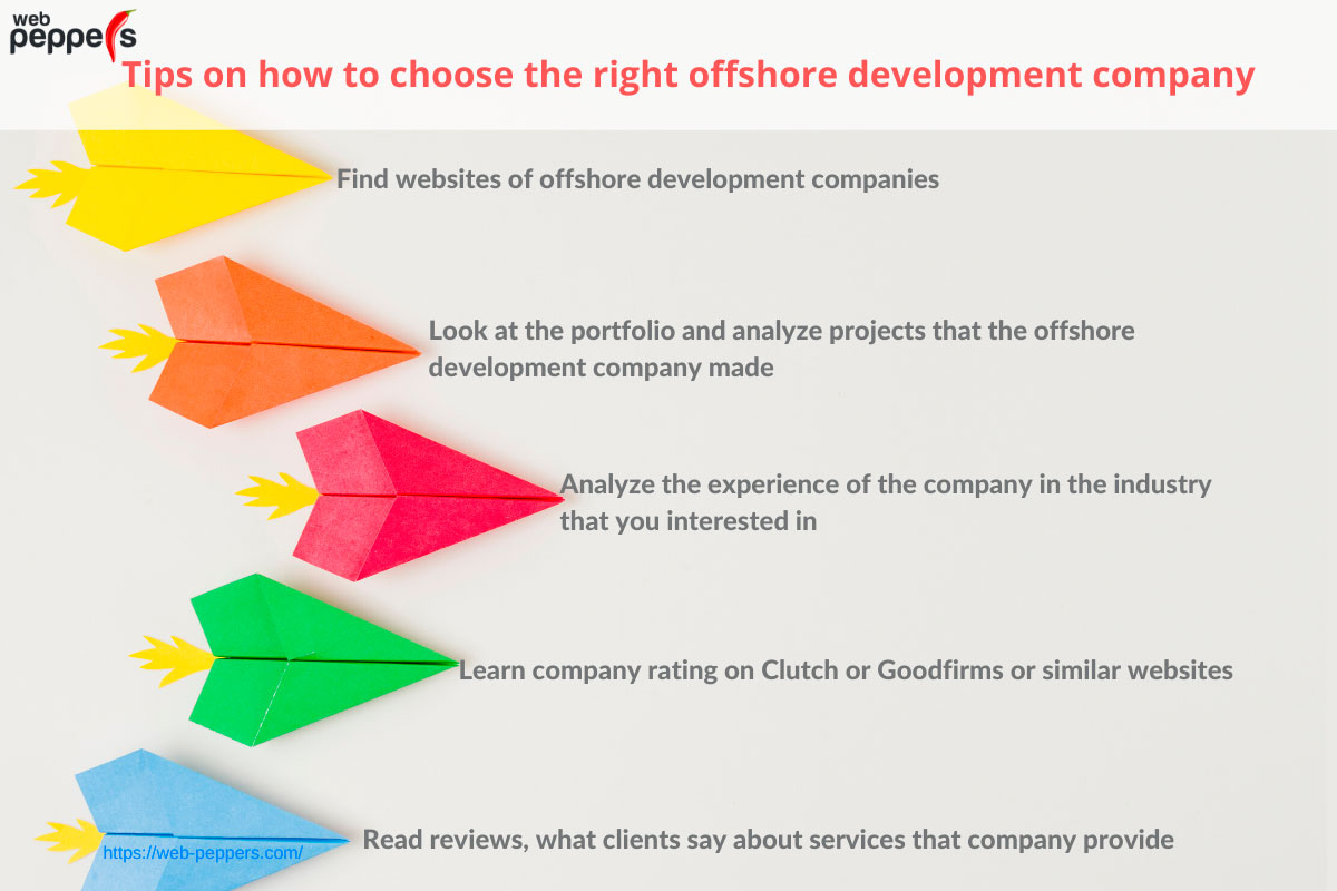 How to Choose the Right offshore Development Company
