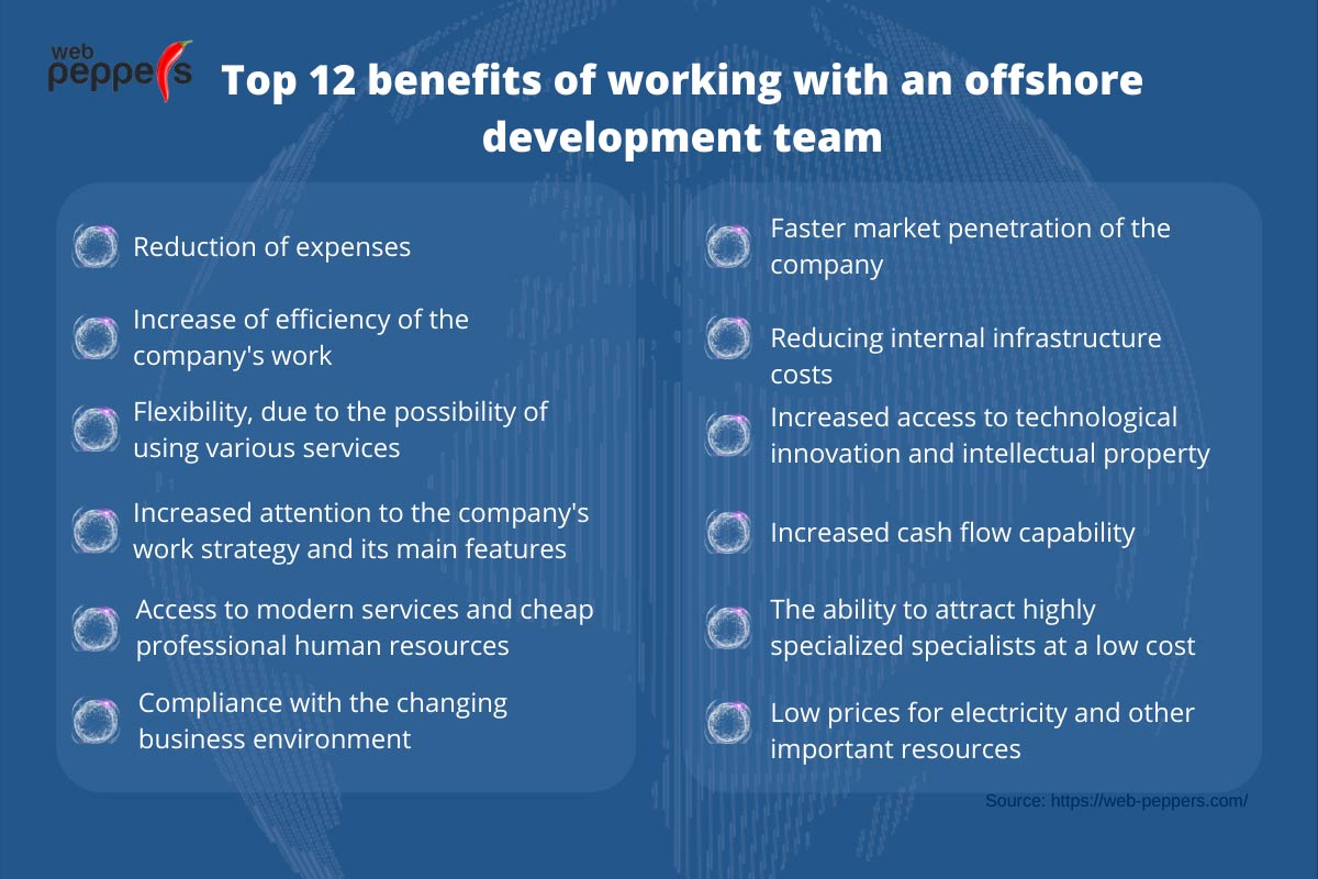 Benefits of Working with an Offshore Development Company